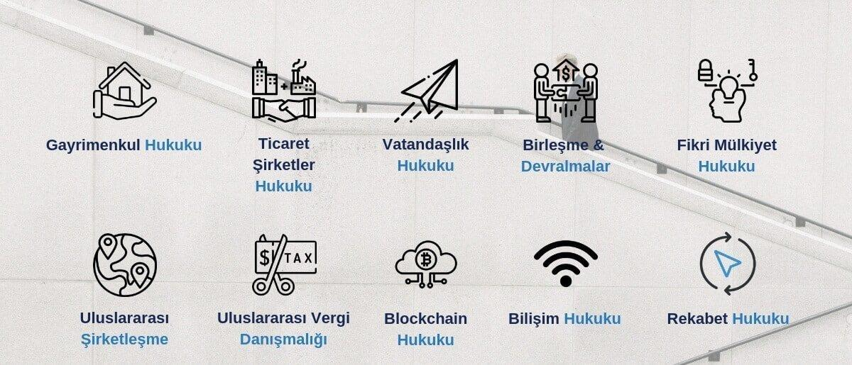 Gurcan-Partners-faaliyet-alani